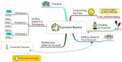 mindjet-connect-basics